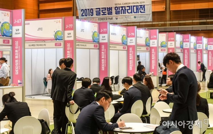 [포토]2019 글로벌일자리대전 개최