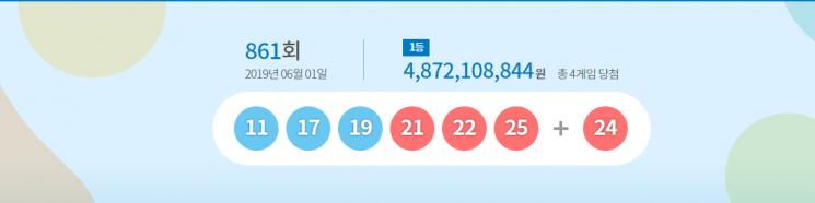 로또 861회 당첨번호 11·17·19·21·22·25…1등 49억
