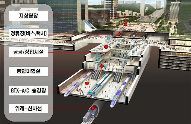 삼성동 코엑스 일대에 교통·개발 호재 쏟아진다