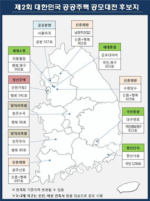 """""""공공주택 품격 높인다""""…LH, 설계공모 대전 개최"""