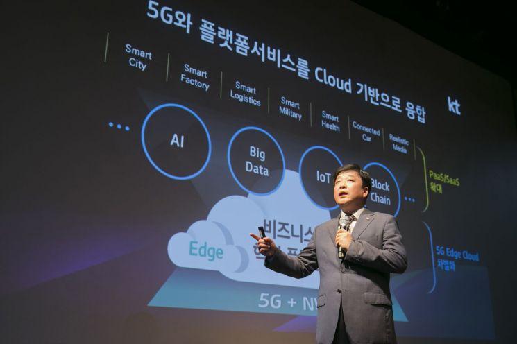 KT, '5G 클라우드' 1조 매출 시대 연다(종합)