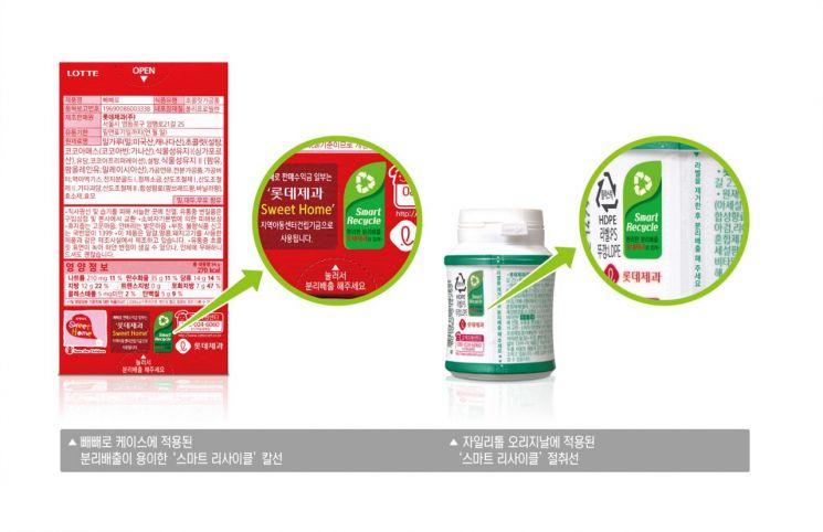 롯데제과, 대표제품 자일리톨껌ㆍ빼빼로에 친환경 포장 적용