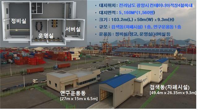 컨테이너 검색기 시험 시설(광양항만) 사양 및 구성.