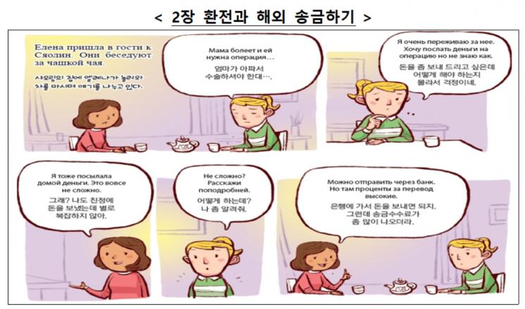 금감원, 올해도 외국인 금융생활 가이드북 내놔…'러시아편'