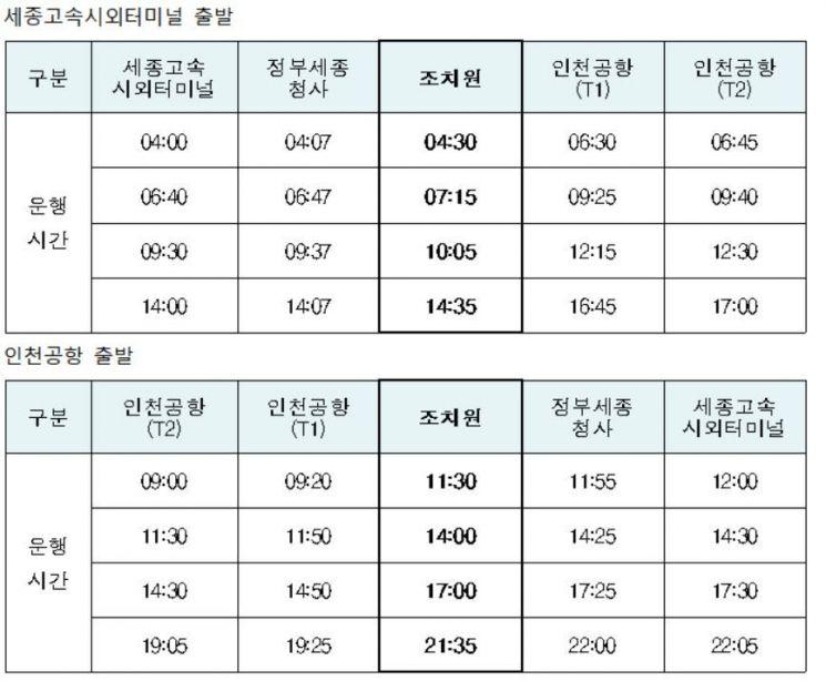 조치원을 경유해 인천공항을 오갈 시외버스노선 운행 시간표. 세종시 제공