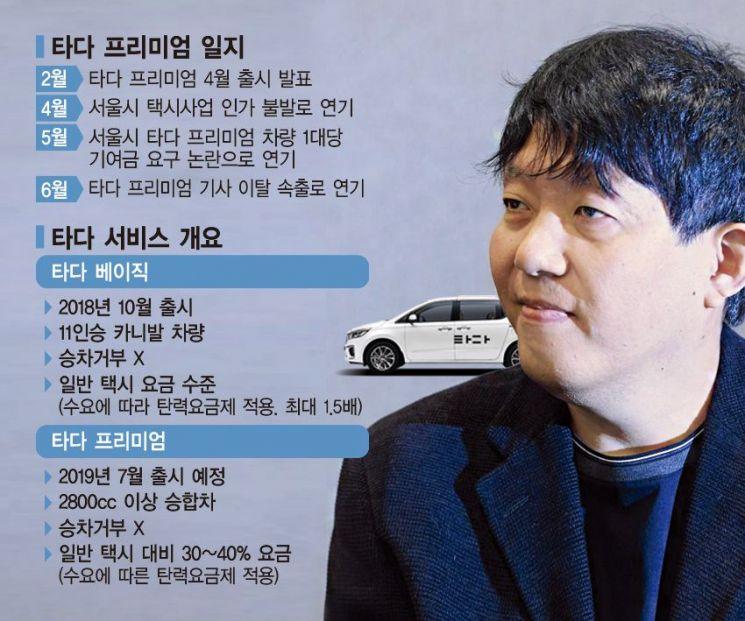 새 서비스 연기에 성희롱 사건까지…이재웅, 속만 '타다'