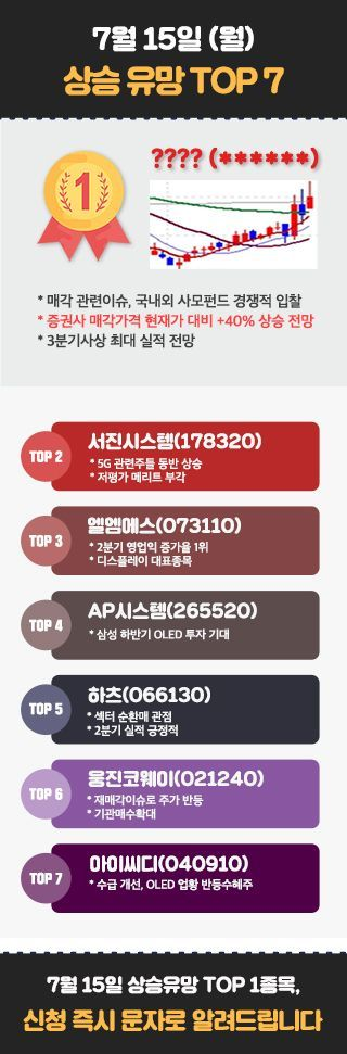 [weekend] 7월 15일(월) 상승株 선공개
