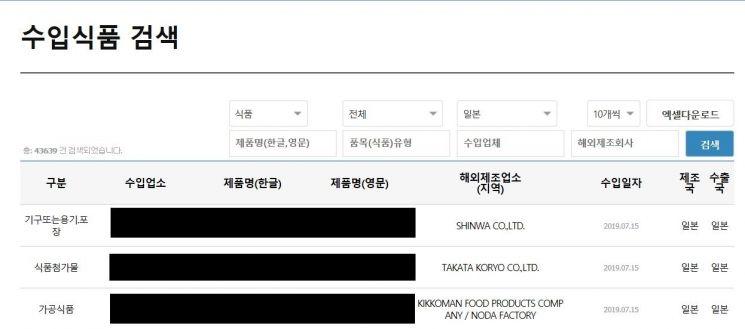 """일본산 수입식품 4만개 이상…소비자들 """"인지 어렵다…표기법 강화하라"""""""