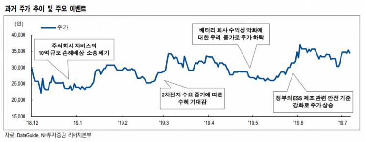 """[클릭 e종목]""""이노메트리, 2차전지 안전성 검사 강화로 수혜"""""""