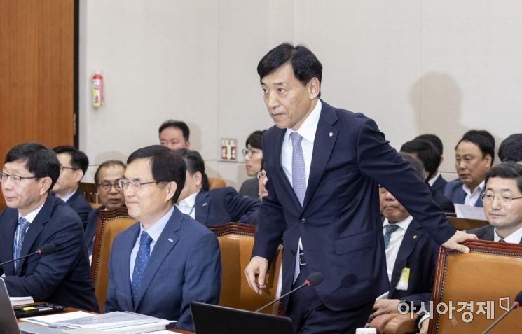[포토] 이주열 총재, 국회 기재위 출석