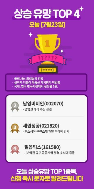 [실시간] 23일 상승 유망株 TOP4 발표