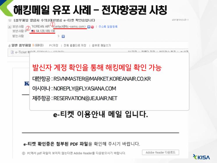 정부 사칭 이메일 '기승'에도…메일서버 보안조치 적용 0.1% 그쳐