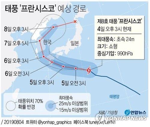 제8호 태풍 '프란시스코' 예상 경로/사진=연합뉴스