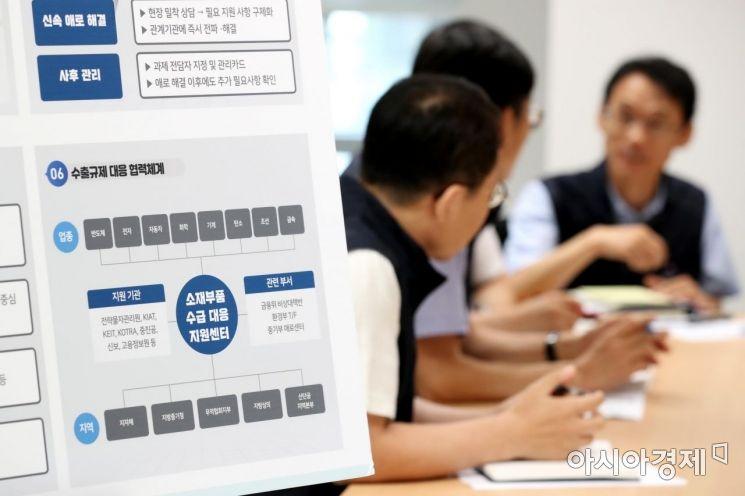 [포토]분주한 소재부품 수급 대응 지원센터