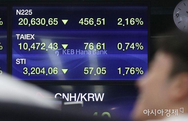 [포토] 일본 증시도 2%대 하락