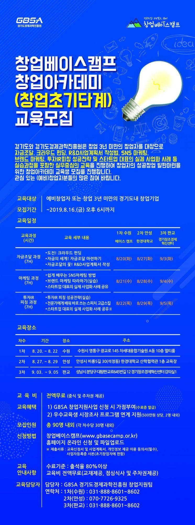 경기경제과학원 '창업아카데미' 개설…16일까지 접수