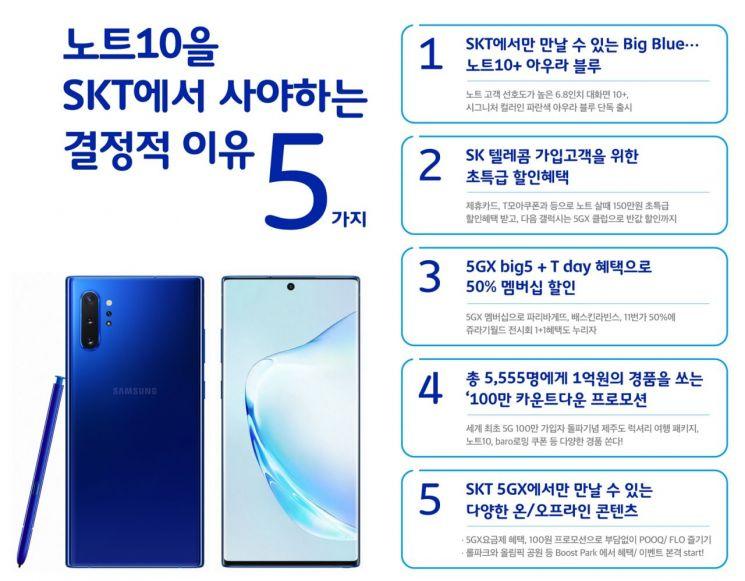 SKT, 최대 150만원 할인...갤럭시 노트10 예약판매 시작
