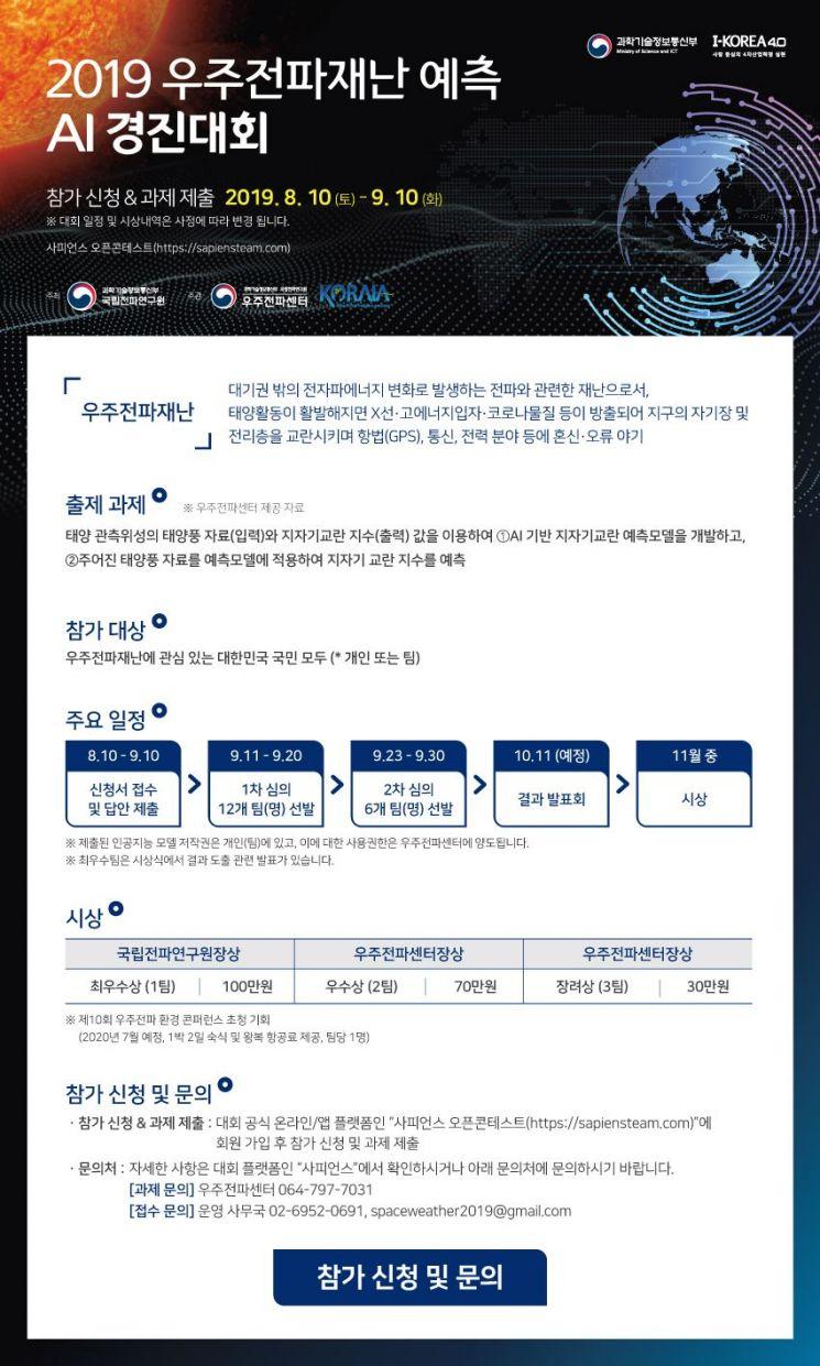 '우주전파재난' AI로 예측하는 대회 열린다