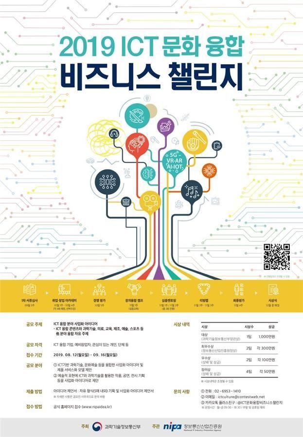'ICT?문화 융합 비즈니스 챌린지' 접수