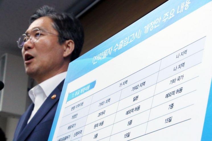 성윤모 산업부 장관이 12일 정부세종청사에서 전략물자 수출입고시 개정안을 발표하고 있다.