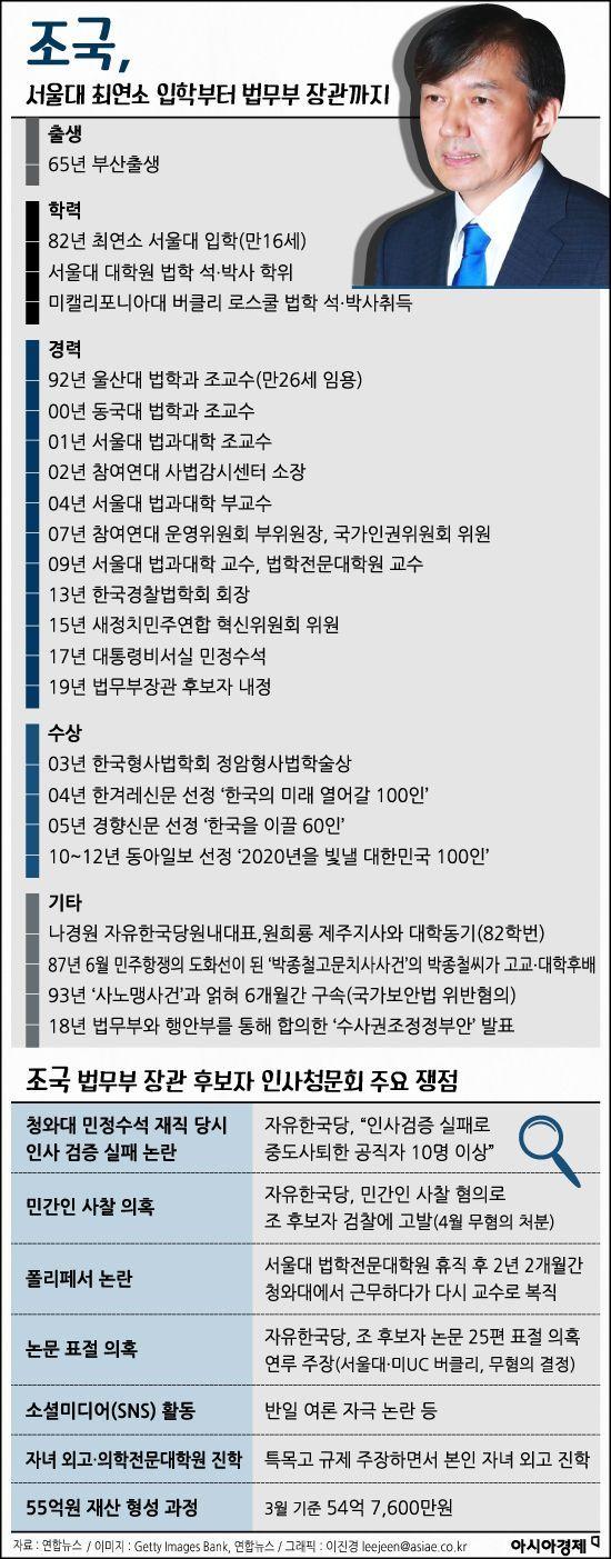 [인포그래픽]조국, 서울대 최연소 입학부터 법무부 장관까지