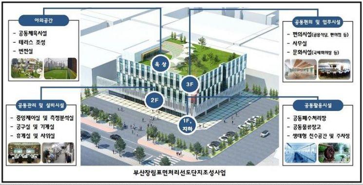 산업부, 부산장림표면처리특화단지 '뿌리산업 선도단지'로 선정