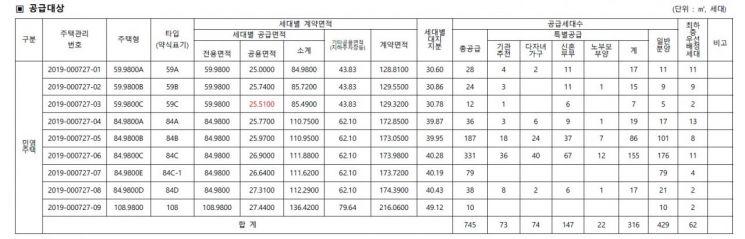 ▲ 최근 청약을 진행한 '송파 시그니처 롯데캐슬' 입주자모집공고문 (제공=롯데건설)