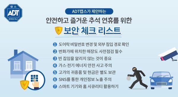 """""""연휴기간 침입범죄 37%↑…도어락 비번 변경 등으로 예방해야"""""""