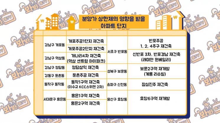 ▲ 분양가 상한제 확대 시행의 영향을 받을 것으로 예상되는 서울 내 주요 아파트 단지