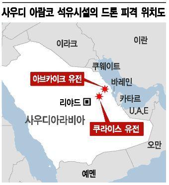 프랑스, 사우디 석유시설 피격 조사 지원키로