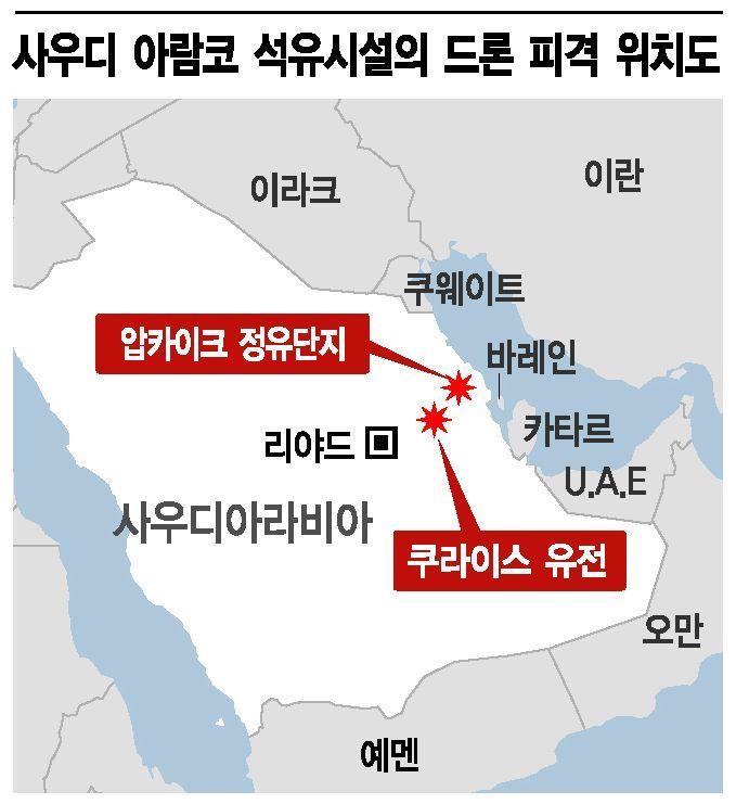 드론 10대에 뚫린 사우디…한국은 '北드론' 막을수 있을까