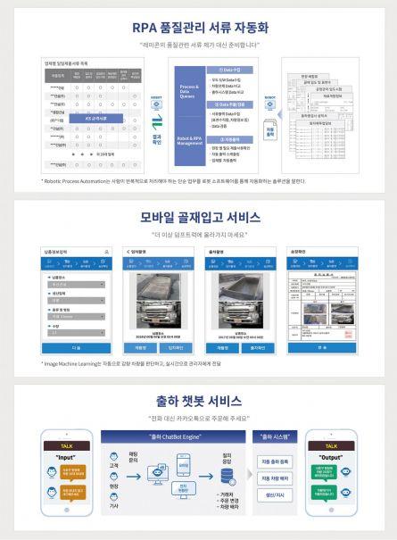 모바일로 '레미콘' 품질관리…아주그룹 'ICT' 신기술