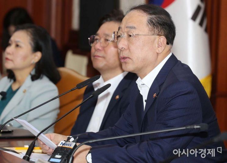 [포토]대외경제장관회의, 발언하는 홍남기
