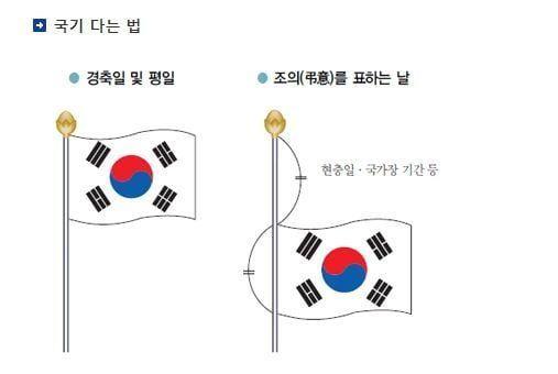 개천절 태극기 게양법 / 사진=행정안정부 홈페이지 캡처