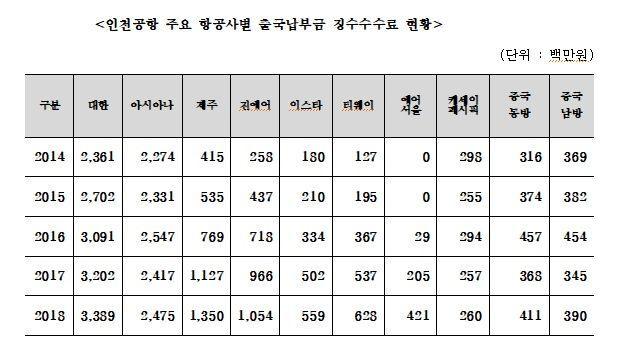 자료=김영주 의원실 제공