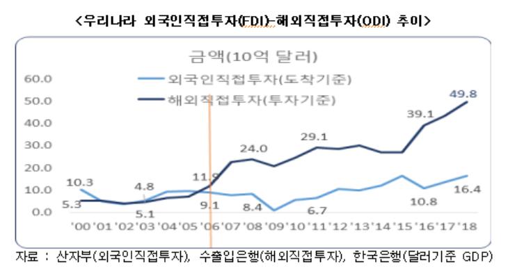 """[2019 국감]""""해외유보소득 2.2조…이중과세 없애고 법인세 내려야"""""""