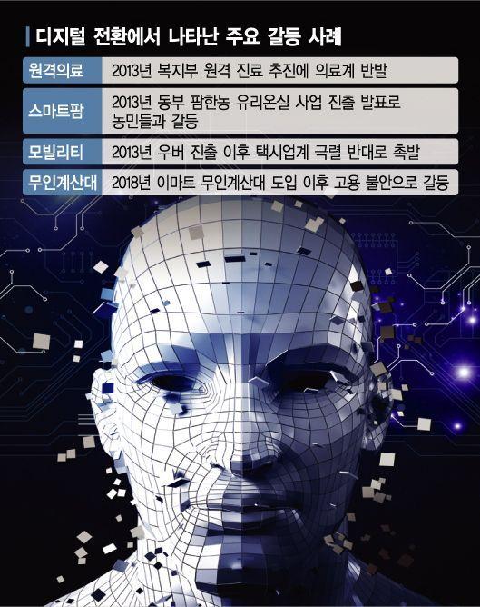 """AI시대 갈등…""""대통령 직속으로 관리해야"""""""