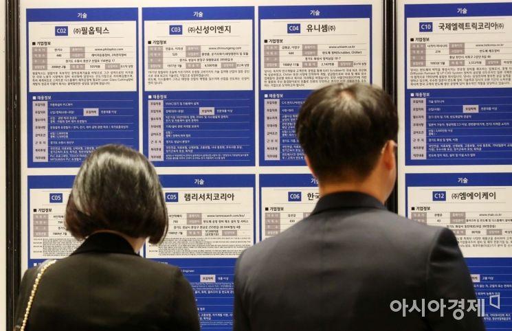 [포토]삼성 협력회사 채용 한마당 찾은 구직자들