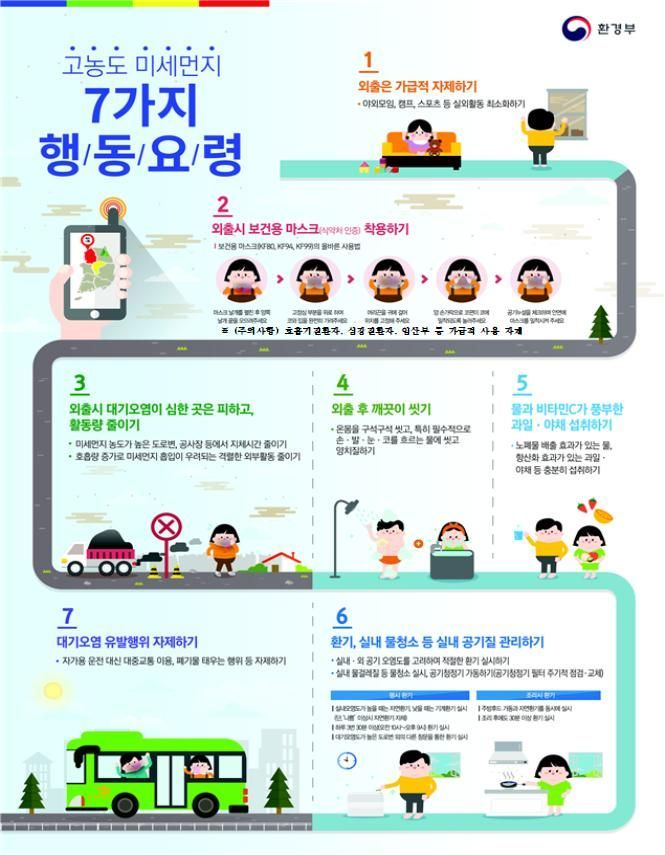 내일 수도권 미세먼지 예비저감조치…공공차량 2부제 실시(상보)