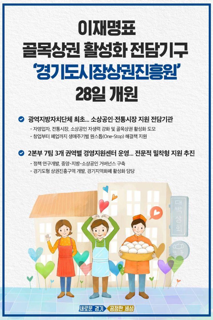 이재명표 '경기도시장상권진흥원' 28일 수원에 문열어