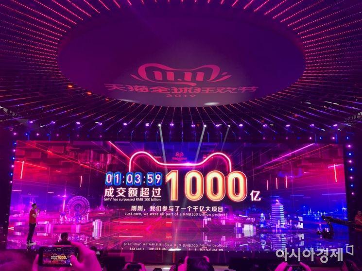 알리바바 광군제 '신기록'…1분만에 1조6000억, 1시간만에 16조원 판매(종합)