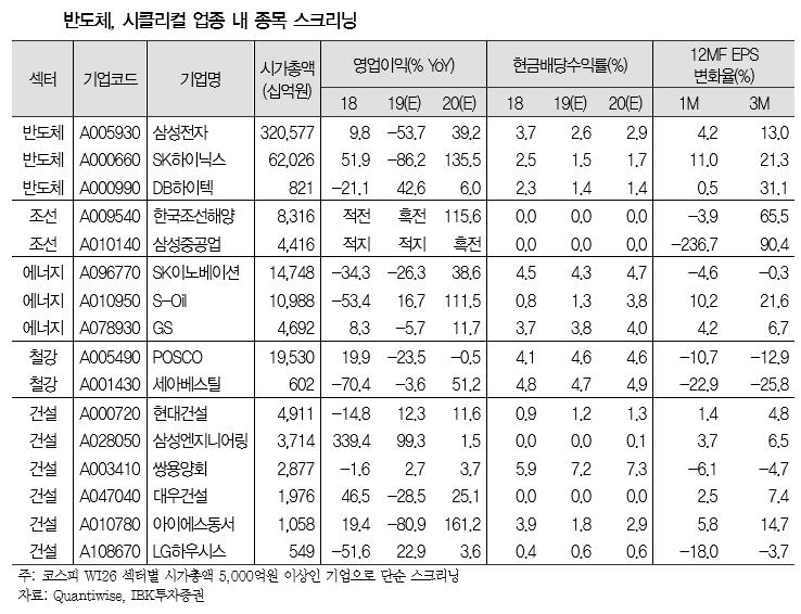 """[굿모닝 증시]""""미·중 협상 기대감에 상승하는 증시… 산타랠리 기대할 만"""""""