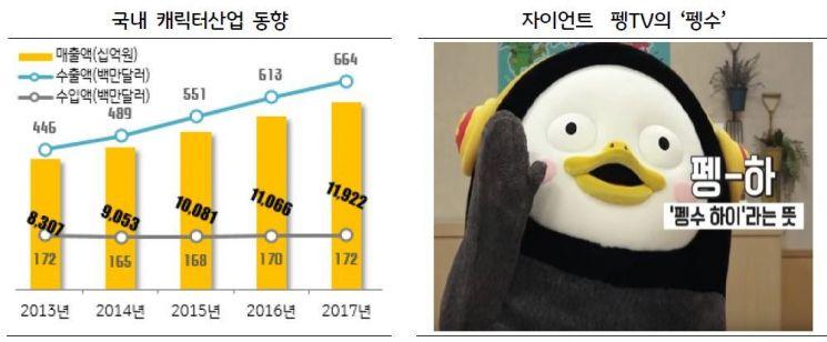 자료:KB금융지주경영연구소