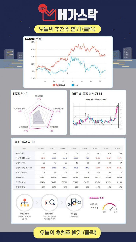 '美中 무역합의' 1단계 서명 완료… ▶국내 수혜주는!?