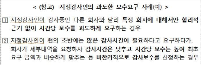 """금융당국, 회계사회와 3일부터 감사계약 실태점검…""""감사보수에 집중"""""""