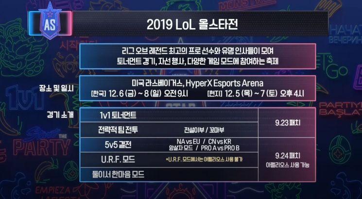 2019 LoL 올스타전 설명/사진=네이버 올스타전 중계 화면 캡처