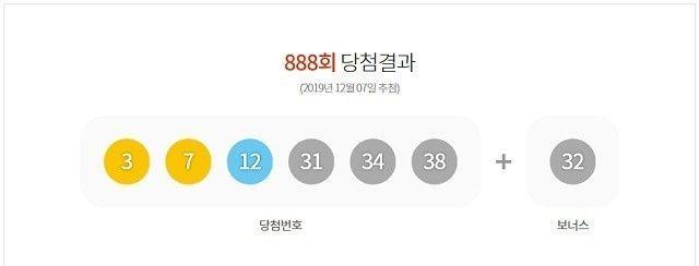 888회 로또 당첨번호 / 사진=동행복권