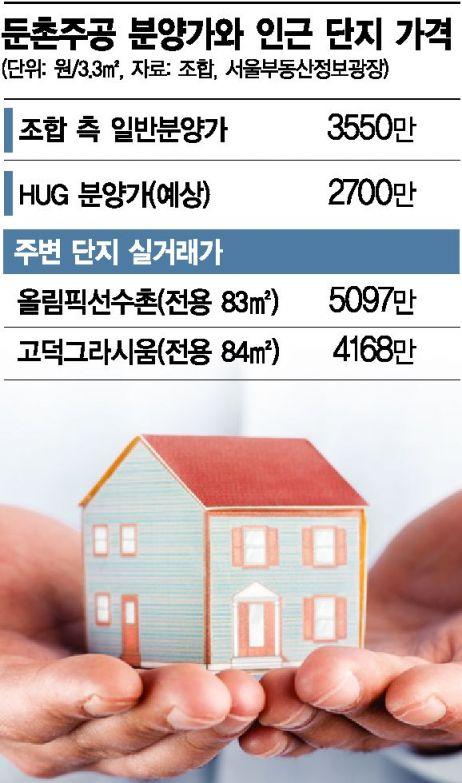 3550만원 vs 2700만원…둔촌주공 분양가 줄다리기 '돌입'