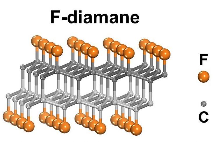 연구진이 개발한 초박형 다이아몬드 'F-다이아메인'의 구조