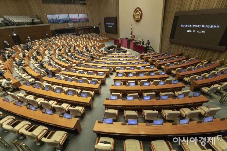 [포토] '예산안 합의 불발' 국회 본회의 차질